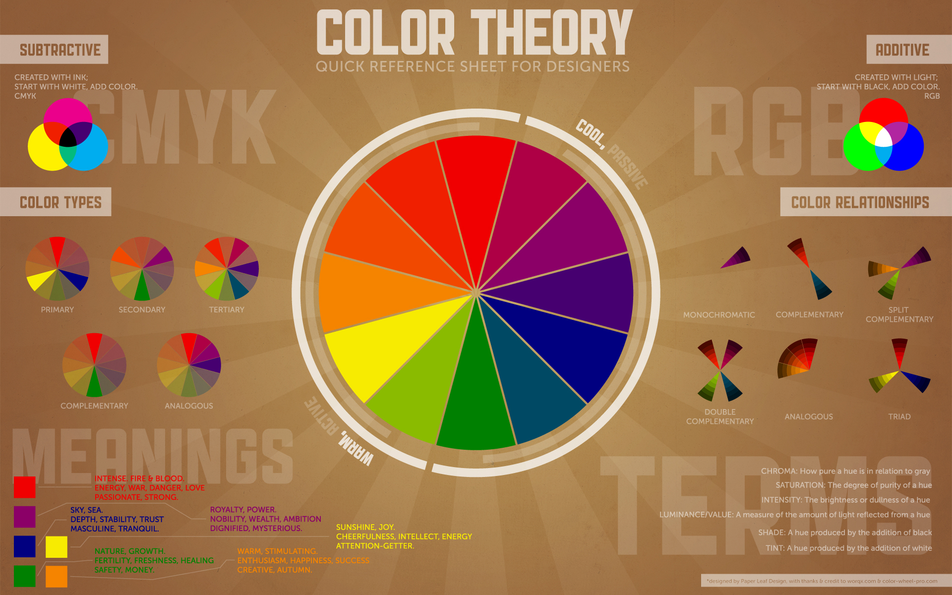 Color Theory Infographic from paper-leaf.com - a great overview!